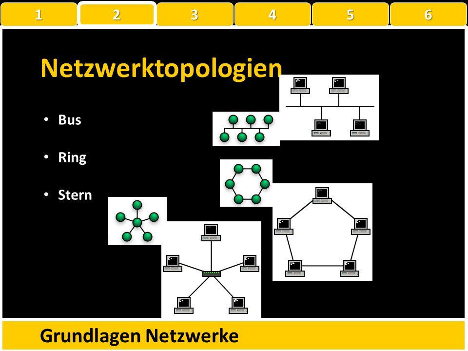 Netzwerktopologien Grundlagen Netzwerke 1 2 3 4 5 6 Bus Ring Stern