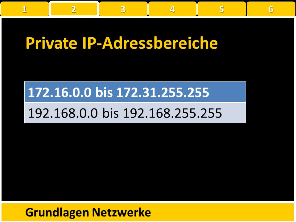 Private IP-Adressbereiche