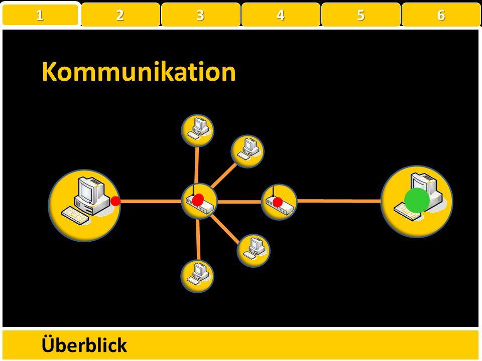 Kommunikation Überblick 1 2 3 4 5 6 Überblick