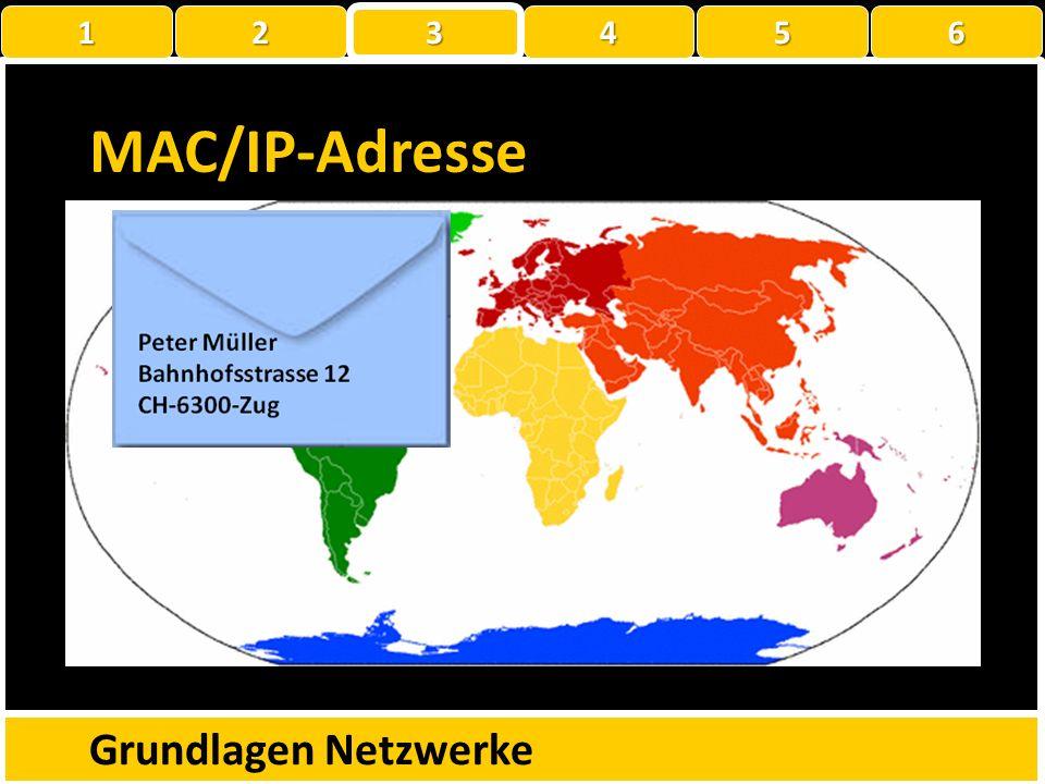 MAC/IP-Adresse Grundlagen Netzwerke 1 2 3 4 5 6 Peter Müller