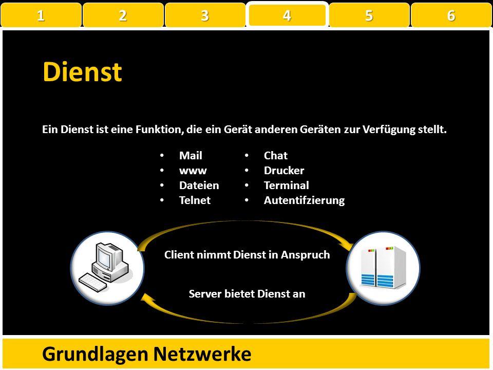 Client nimmt Dienst in Anspruch Server bietet Dienst an