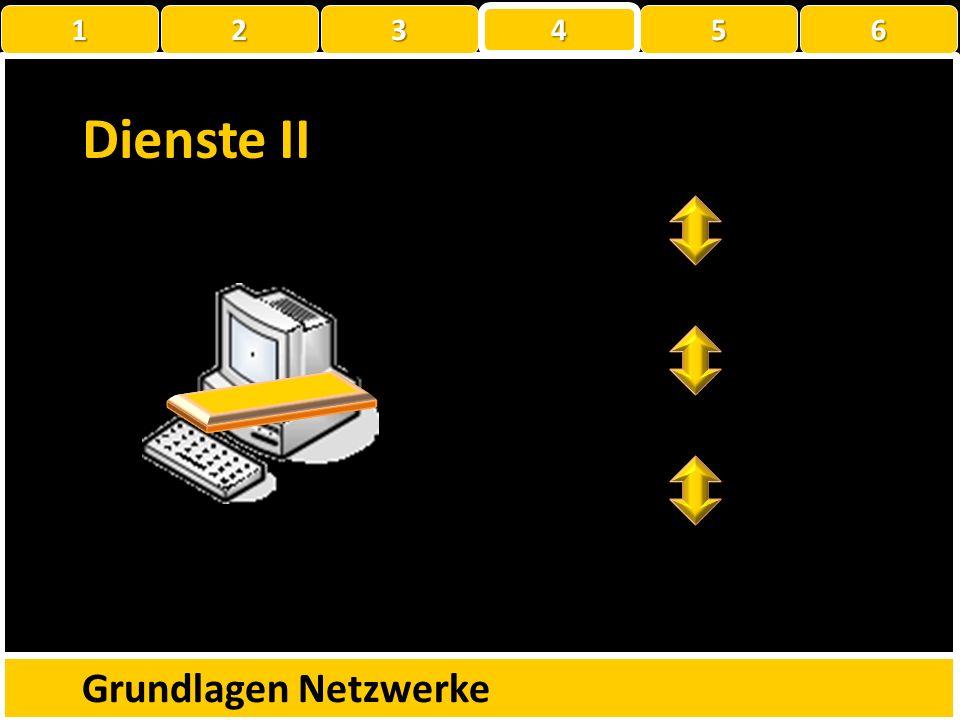 Dienste II Grundlagen Netzwerke 1 2 3 4 5 6
