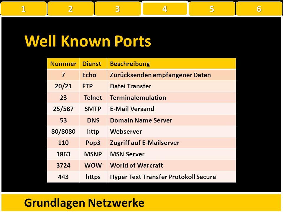 Well Known Ports Grundlagen Netzwerke 1 2 3 4 5 6 Nummer Dienst