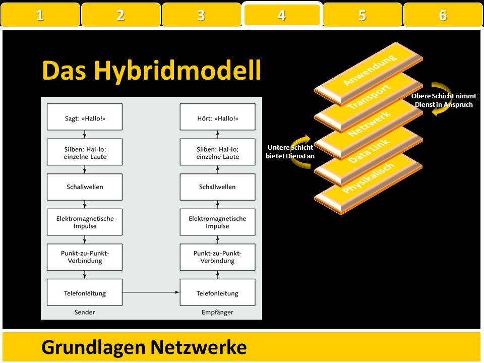 Atemberaubend Kindergarten Punkt Zu Punkt Arbeitsblatt Ideen ...