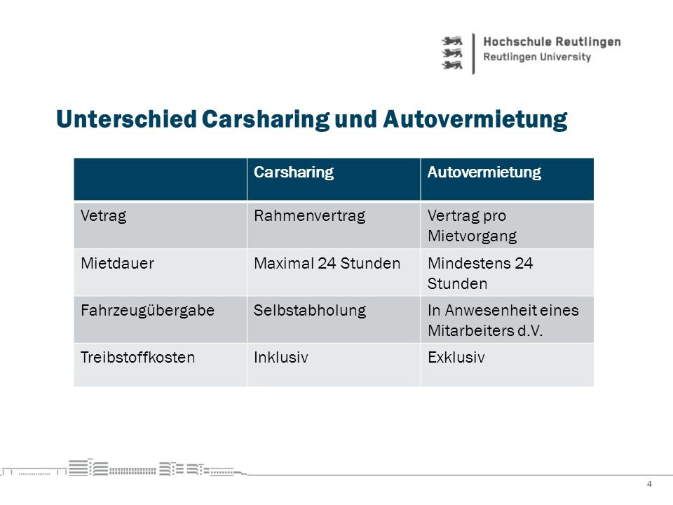 Unterschied Carsharing und Autovermietung