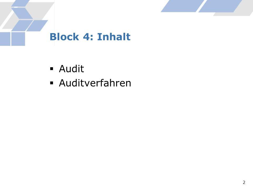 Block 4: Inhalt Audit Auditverfahren