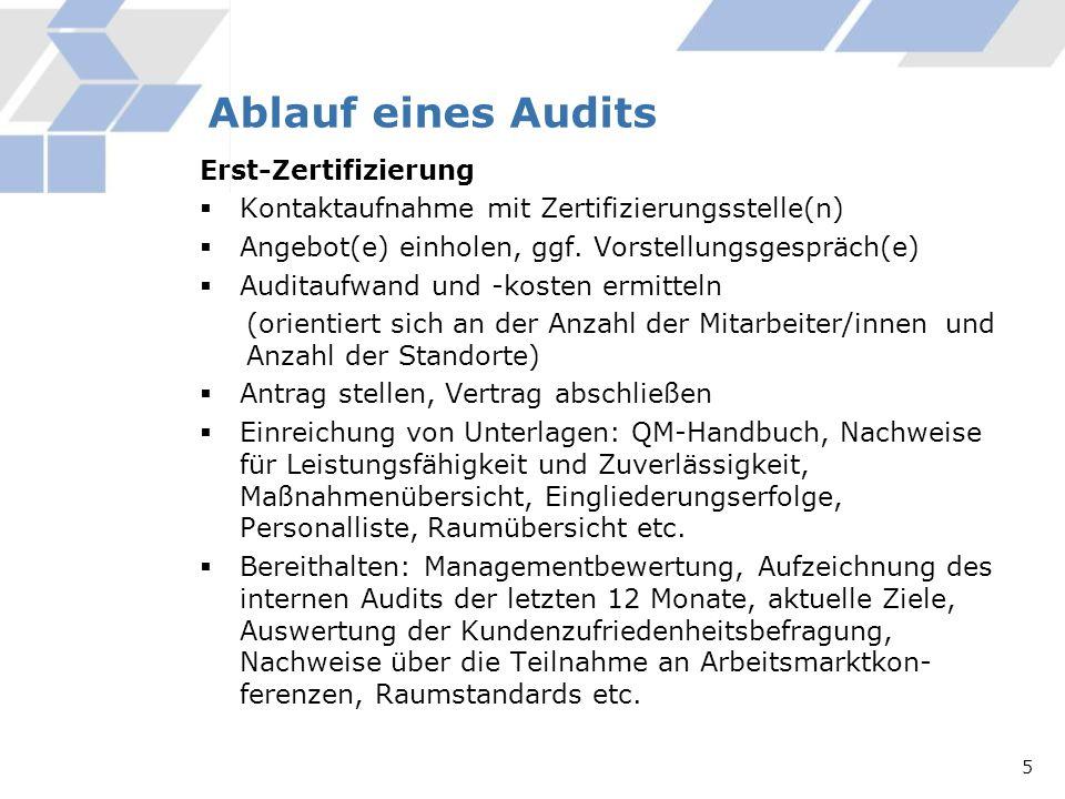 Ablauf eines Audits Erst-Zertifizierung