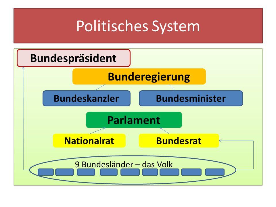 Politisches System Bundespräsident Bunderegierung