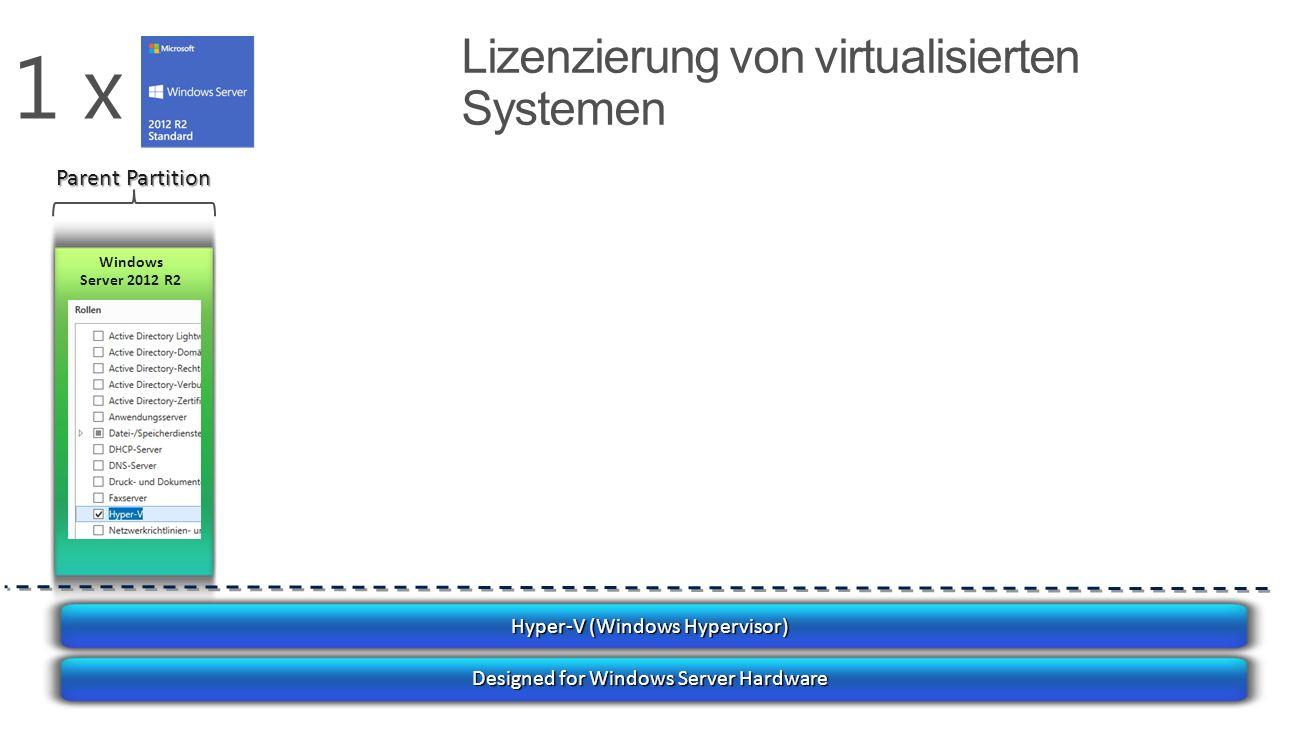 1 x Lizenzierung von virtualisierten Systemen Parent Partition