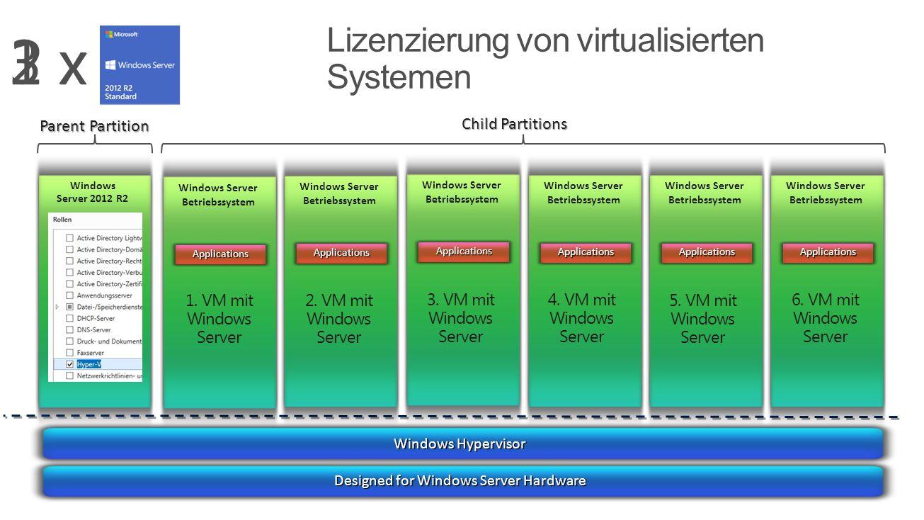 3 x 2 x 1 x Lizenzierung von virtualisierten Systemen Parent Partition