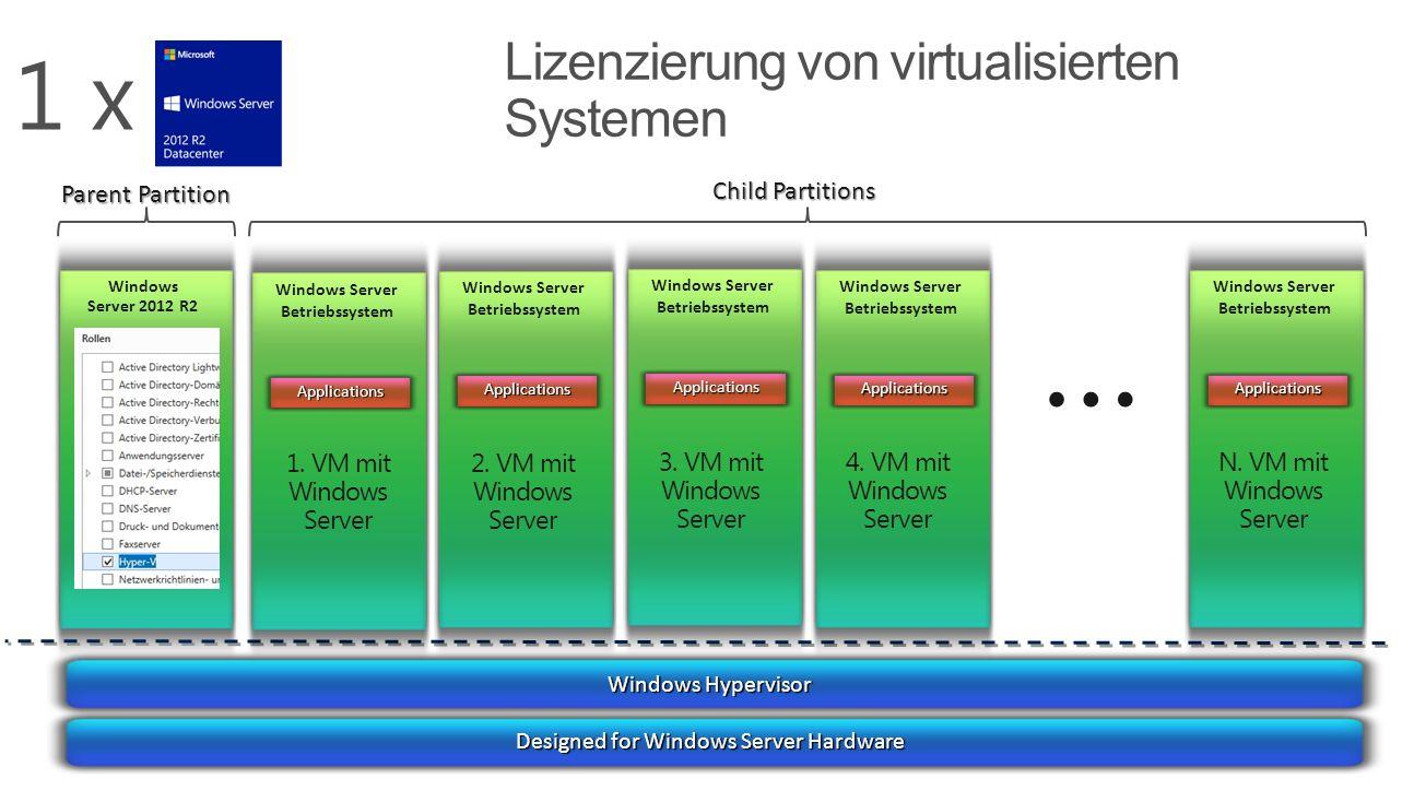 … 1 x Lizenzierung von virtualisierten Systemen Parent Partition