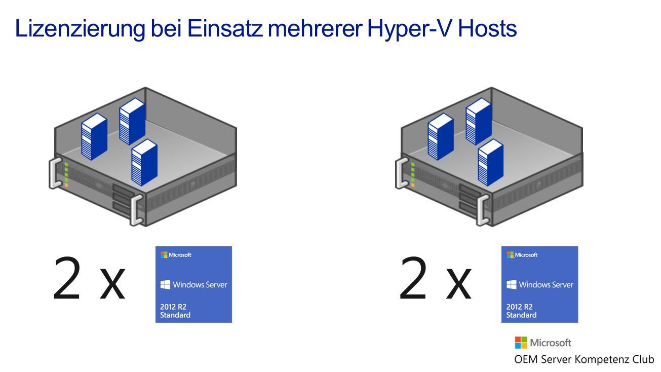 Lizenzierung bei Einsatz mehrerer Hyper-V Hosts