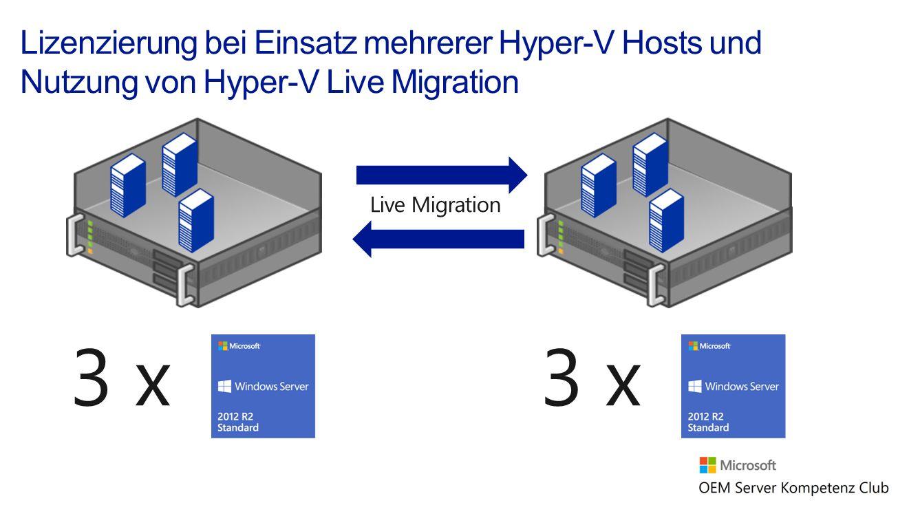 3/28/2017 Lizenzierung bei Einsatz mehrerer Hyper-V Hosts und Nutzung von Hyper-V Live Migration. Live Migration.