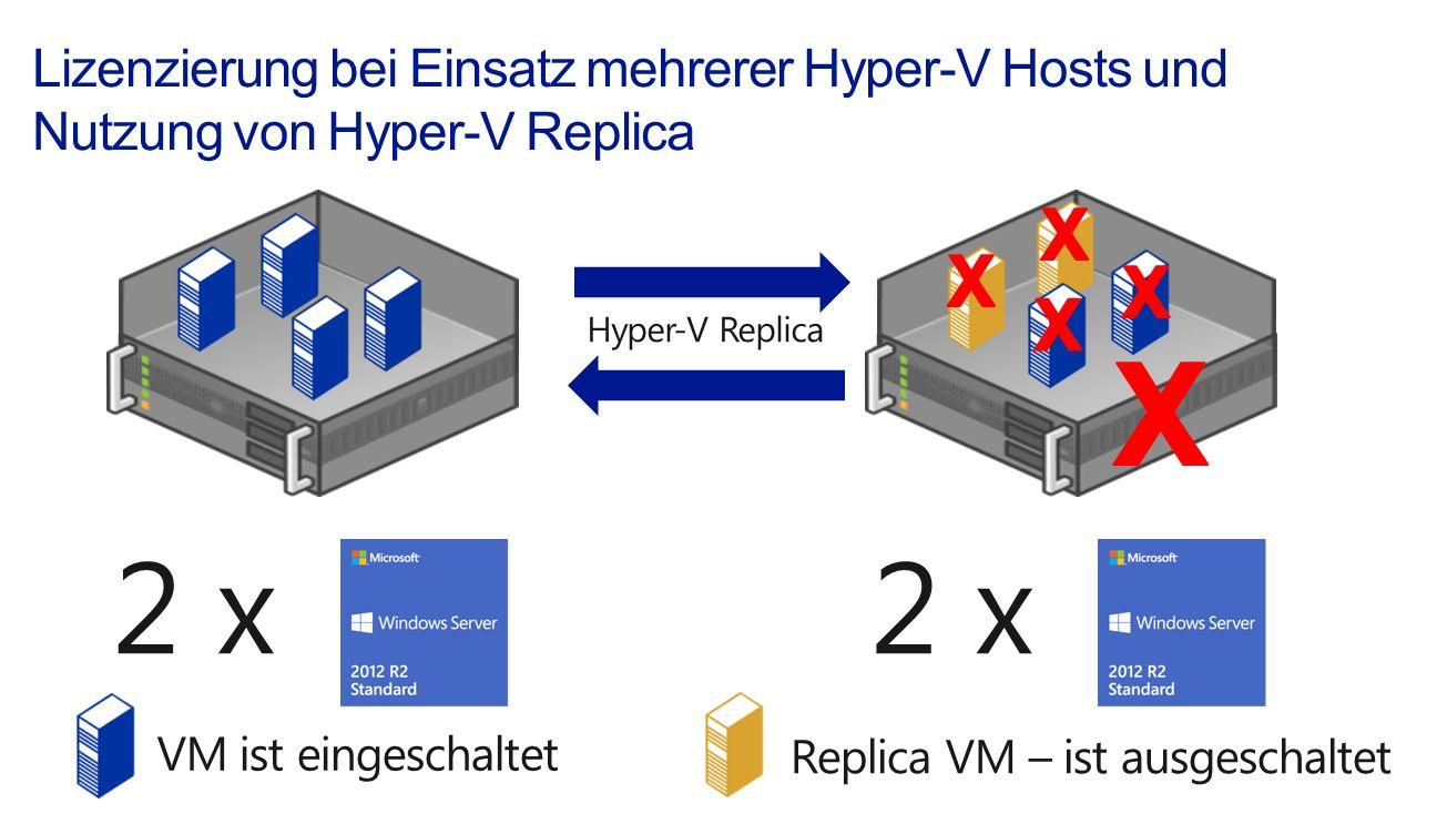 3/28/2017 Lizenzierung bei Einsatz mehrerer Hyper-V Hosts und Nutzung von Hyper-V Replica. X. X. X.