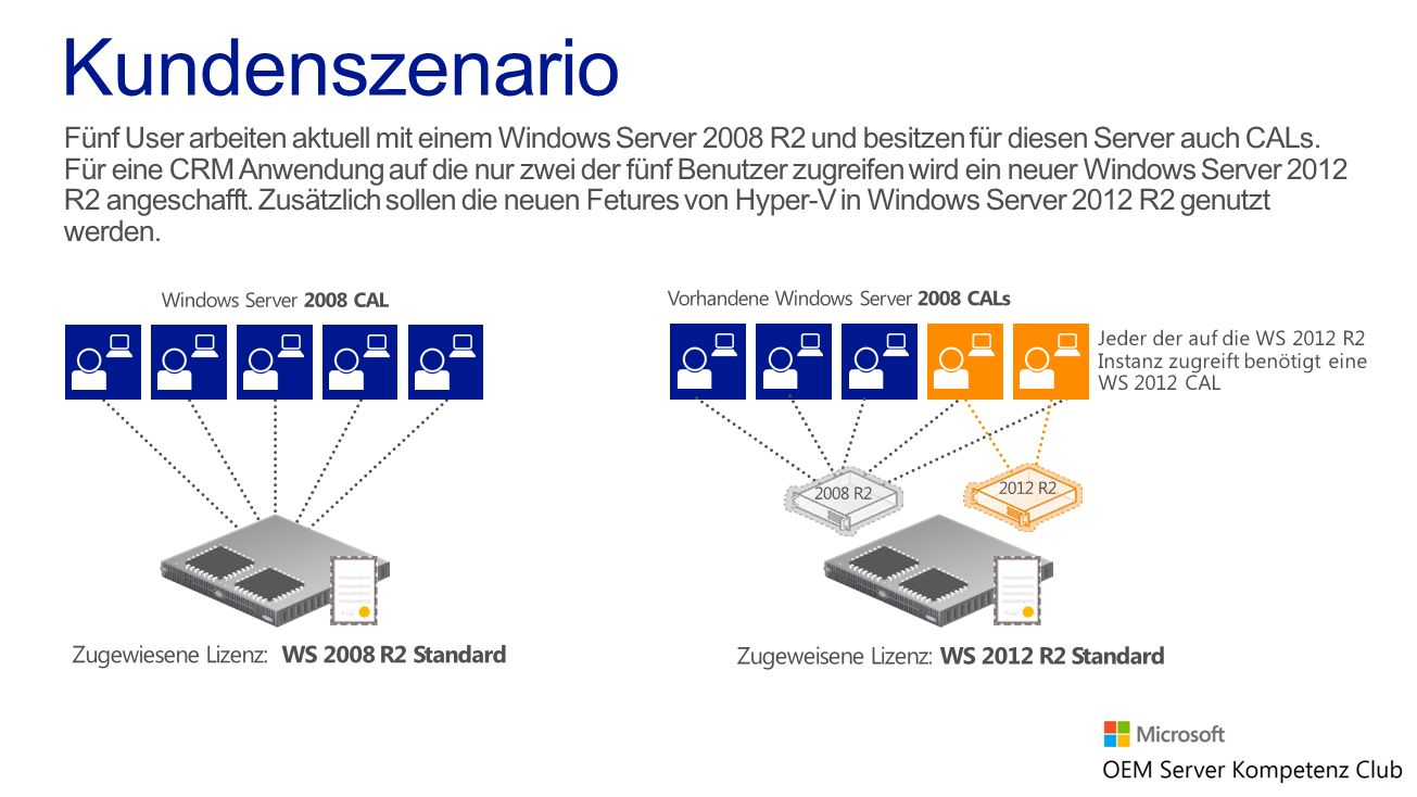 Windows Server Management Marketing