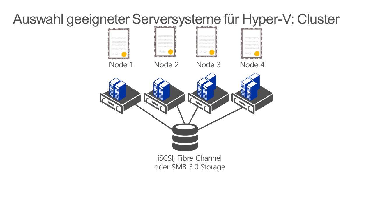 Auswahl geeigneter Serversysteme für Hyper-V: Cluster
