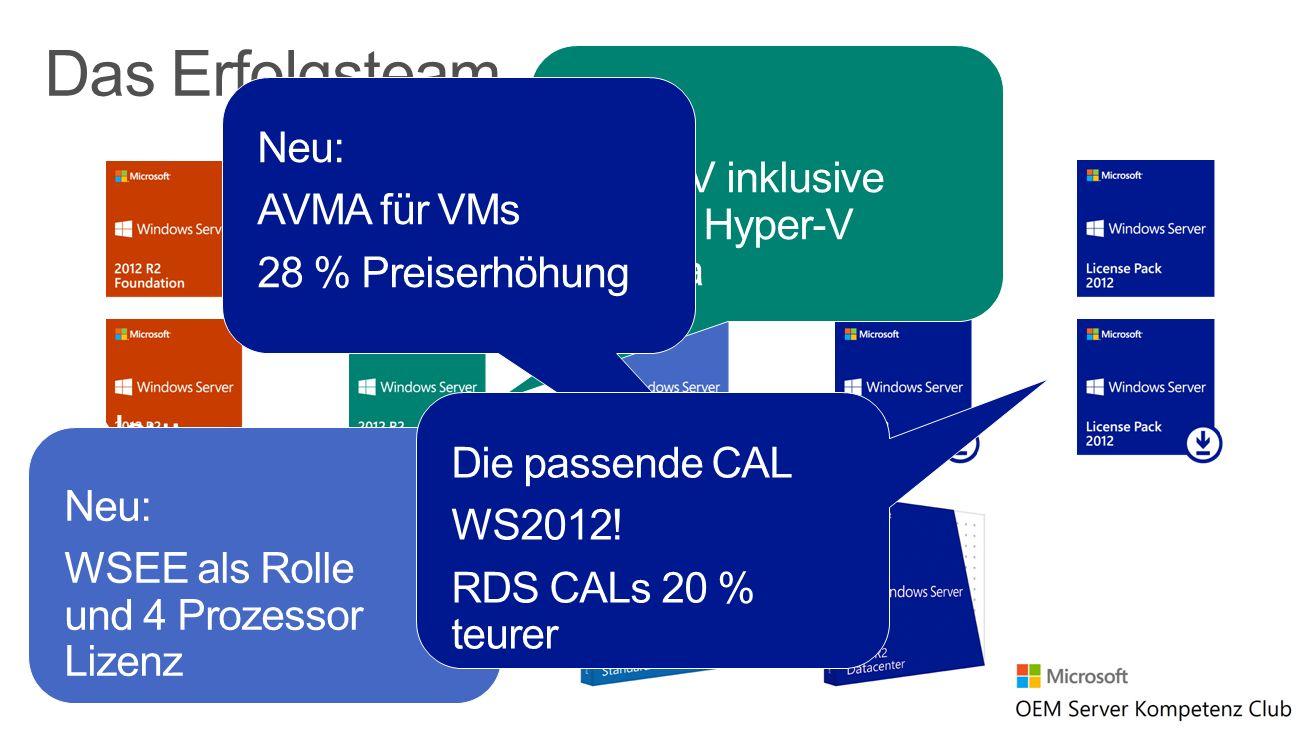 Das Erfolgsteam Neu: Hyper-V inklusive z.B. für Hyper-V Replika Neu:
