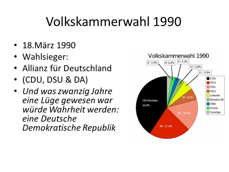 Volkskammerwahl 1990 18.März 1990 Wahlsieger: Allianz für Deutschland