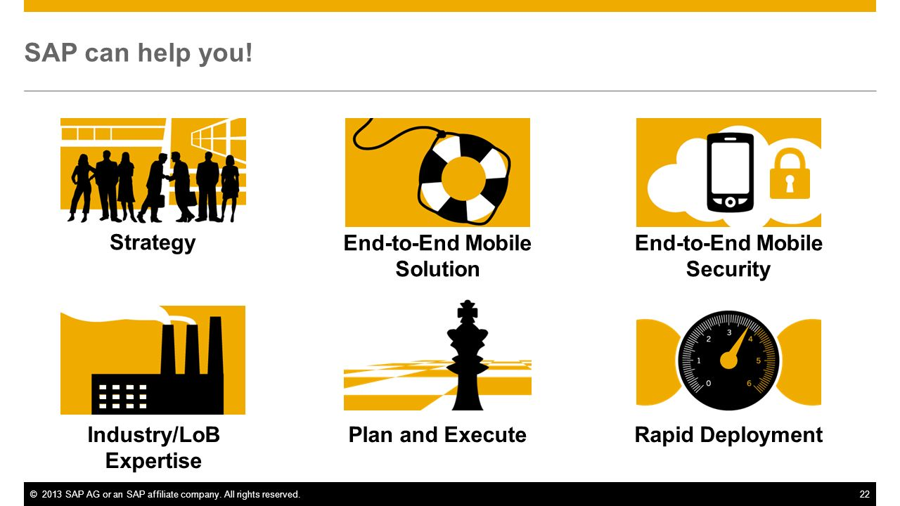SAP can help you! Strategy End-to-End Mobile Solution