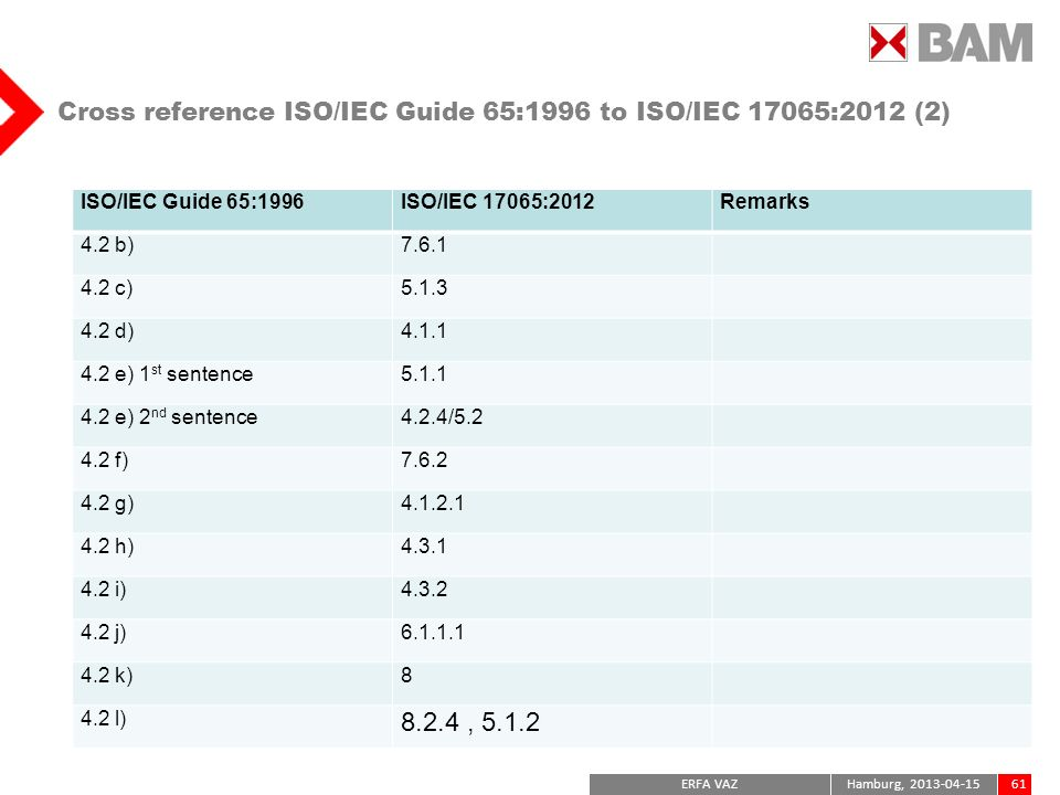 Cross reference ISO/IEC Guide 65:1996 to ISO/IEC 17065:2012 (2)