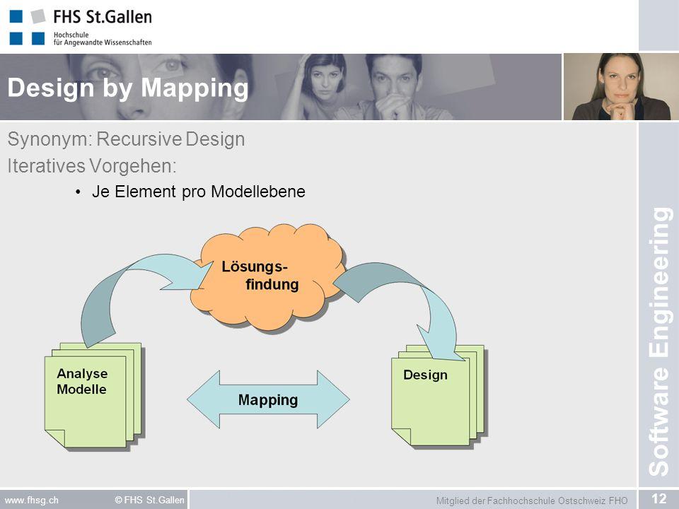 Design by Mapping Synonym: Recursive Design Iteratives Vorgehen: