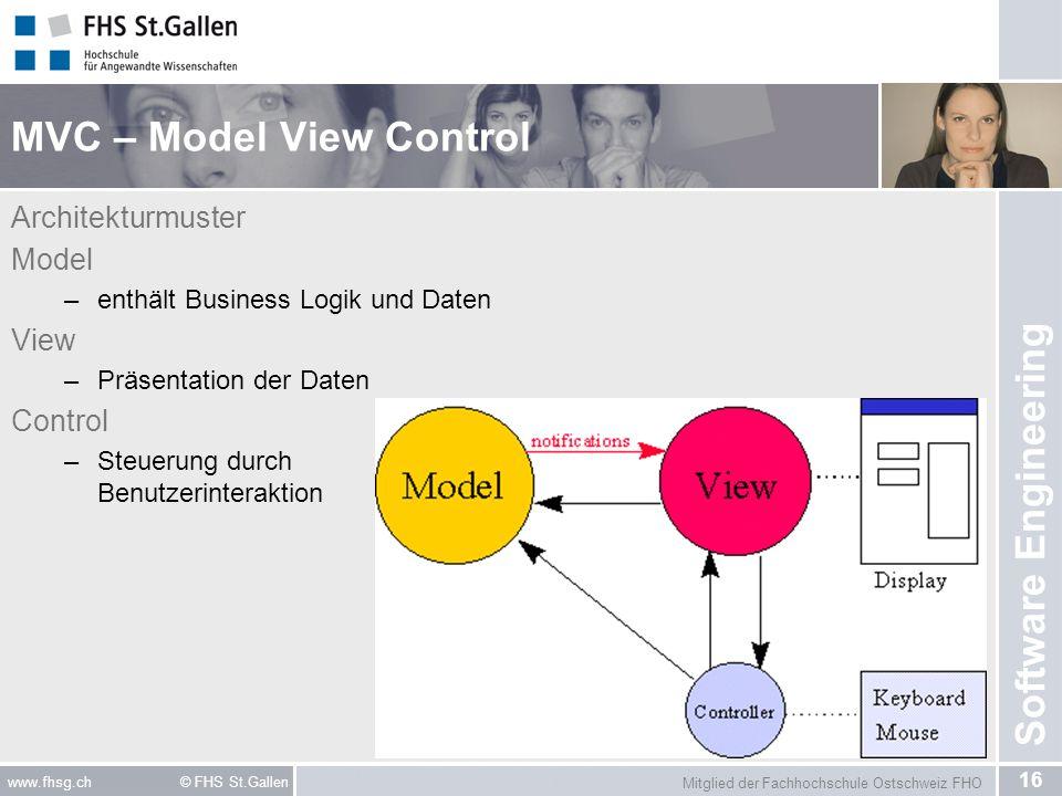 MVC – Model View Control