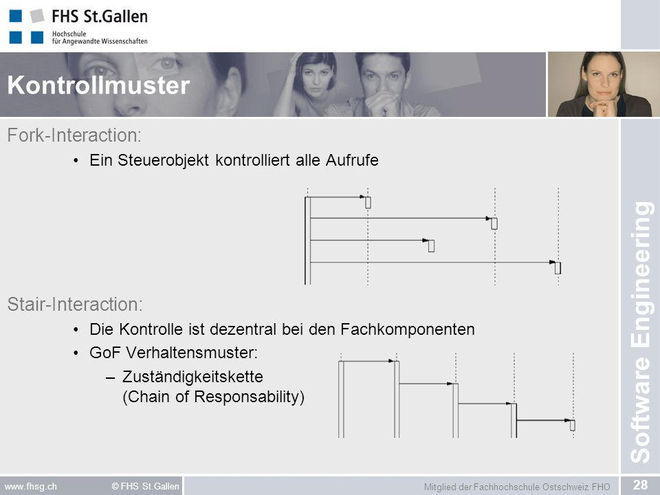 Kontrollmuster Fork-Interaction: Stair-Interaction: