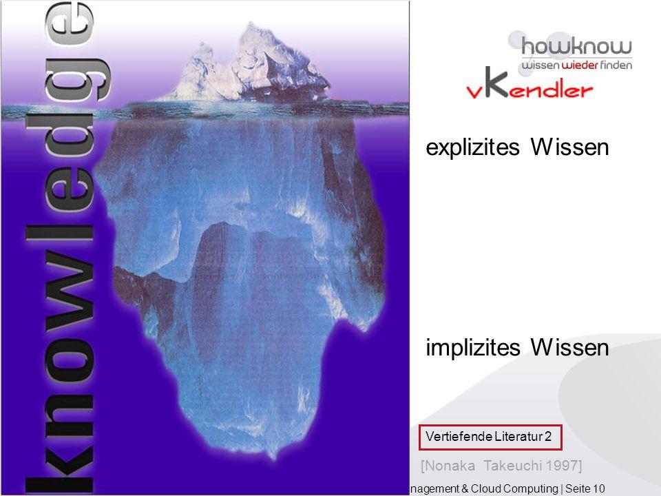 Organisation von explizitem Wissen