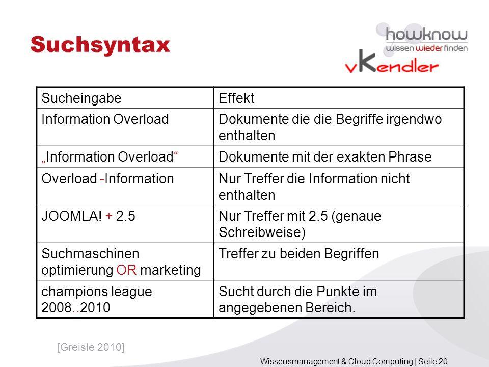 Suchsyntax Sucheingabe Effekt Information Overload