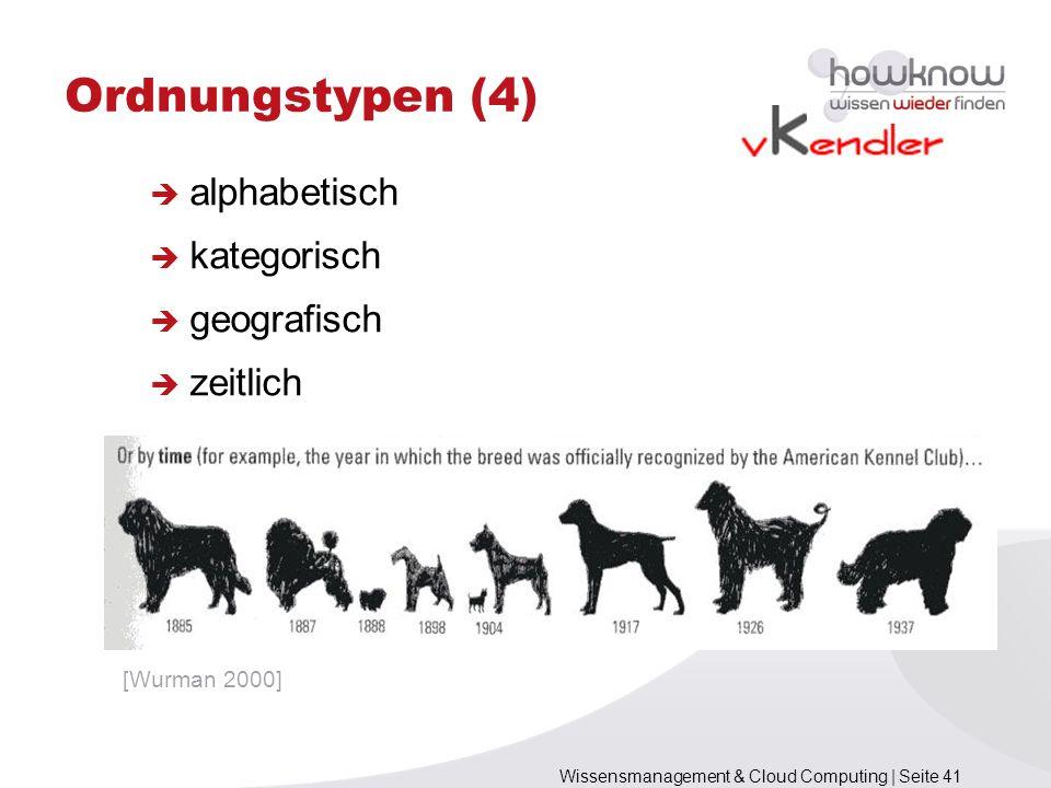 Ordnungstypen (4) alphabetisch kategorisch geografisch zeitlich