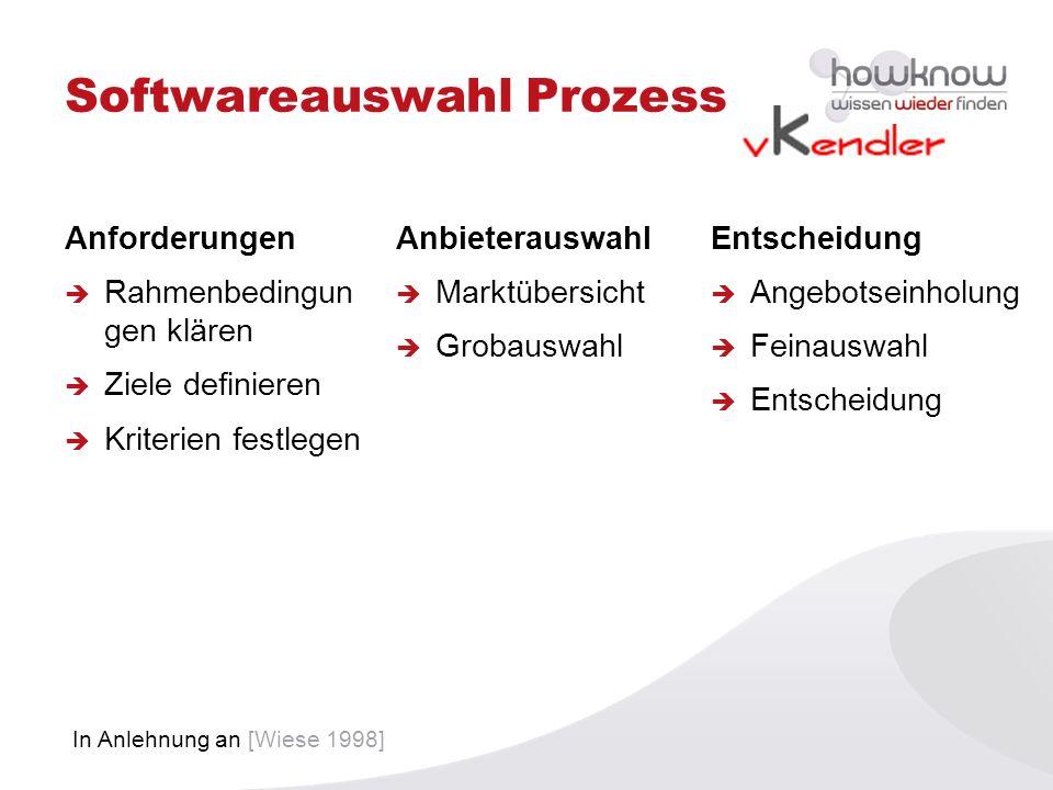 Softwareauswahl Prozess