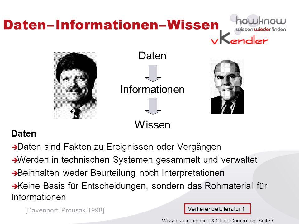 Daten – Informationen – Wissen