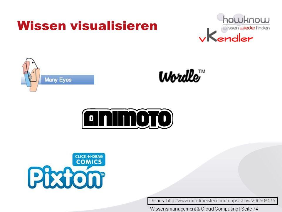 Wissen visualisieren Details: http://www.mindmeister.com/maps/show/206568475.