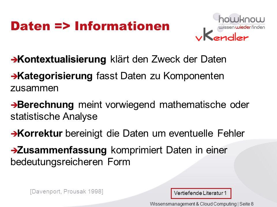 Daten => Informationen