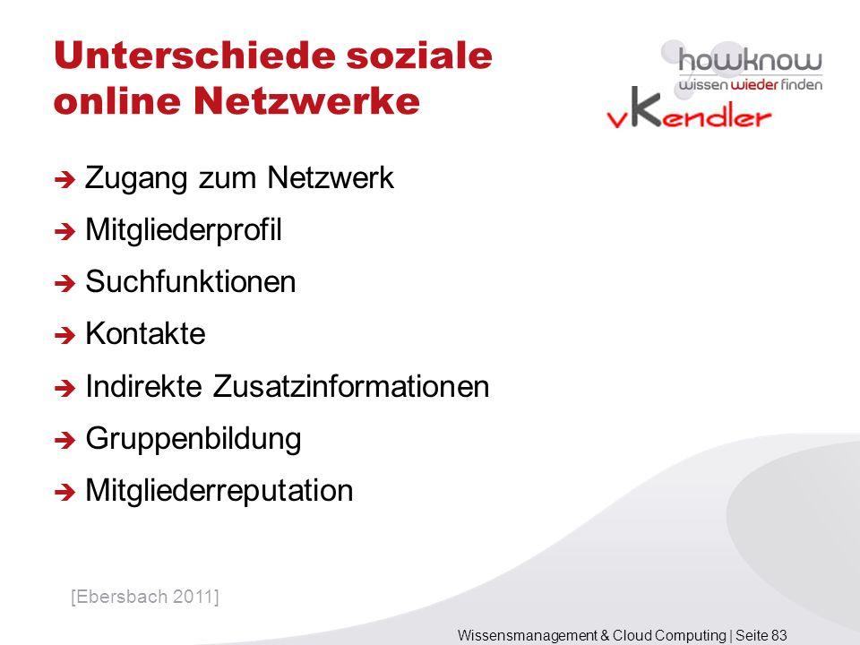 Unterschiede soziale online Netzwerke