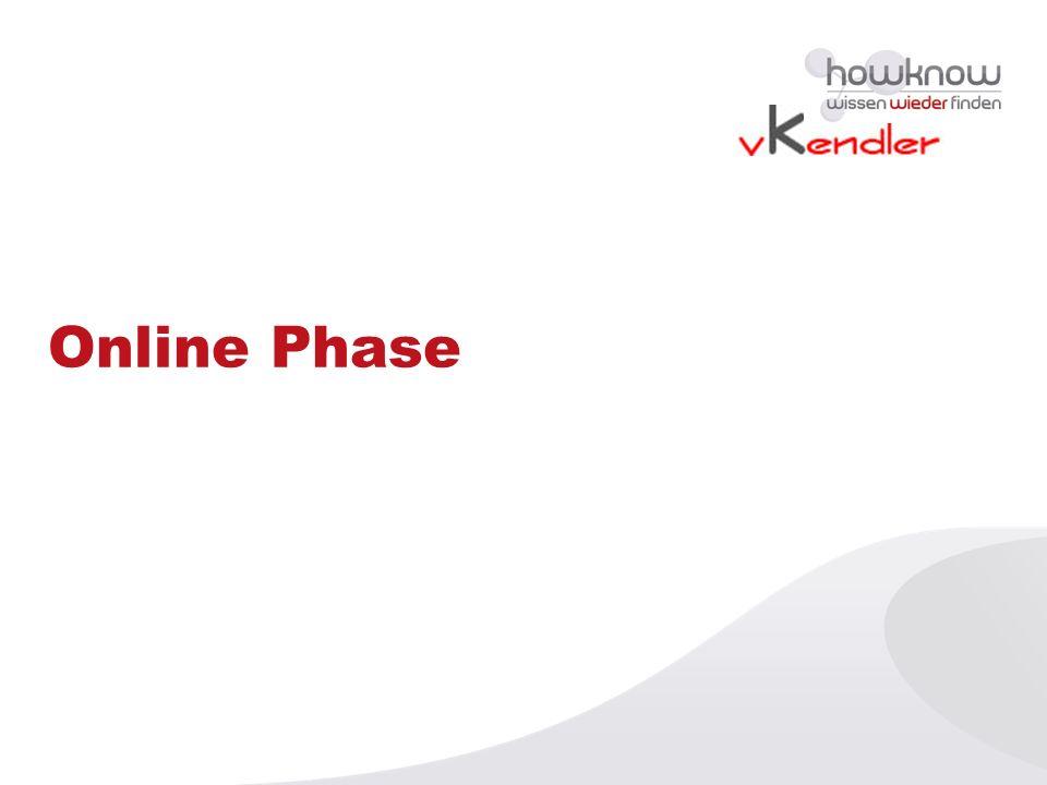 Online Phase Organisation von explizitem Wissen 26.02.2011