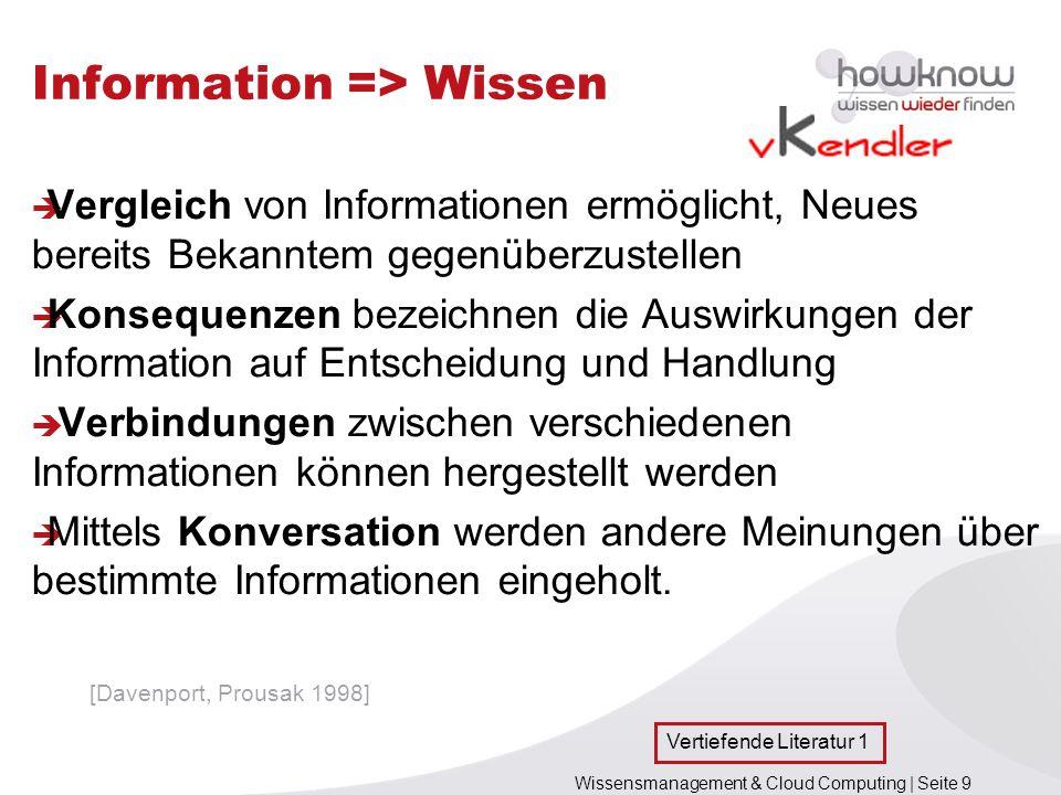 Information => Wissen