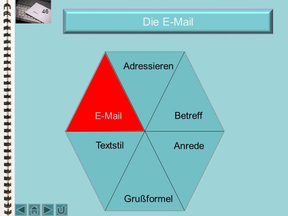 Die E-Mail Adressieren E-Mail Betreff Textstil Anrede Grußformel