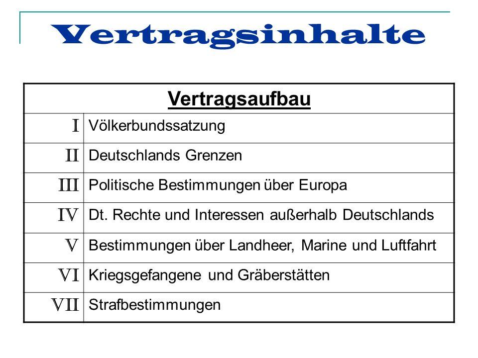 Vertragsinhalte Vertragsaufbau I II III IV V VI VII Völkerbundssatzung