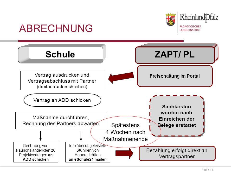 ABRECHNUNG Schule ZAPT/ PL Spätestens 4 Wochen nach Maßnahmenende