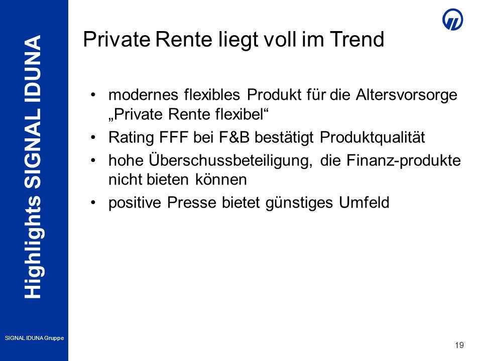 Private Rente liegt voll im Trend