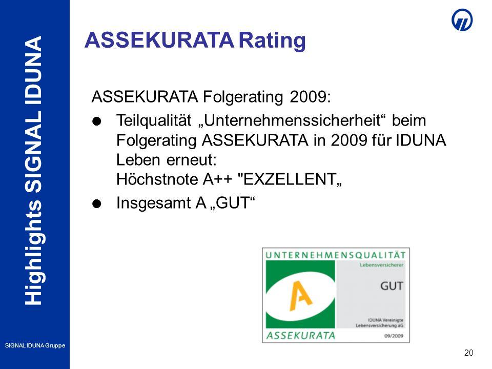 ASSEKURATA Rating ASSEKURATA Folgerating 2009: