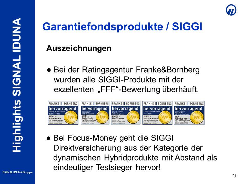 Garantiefondsprodukte / SIGGI