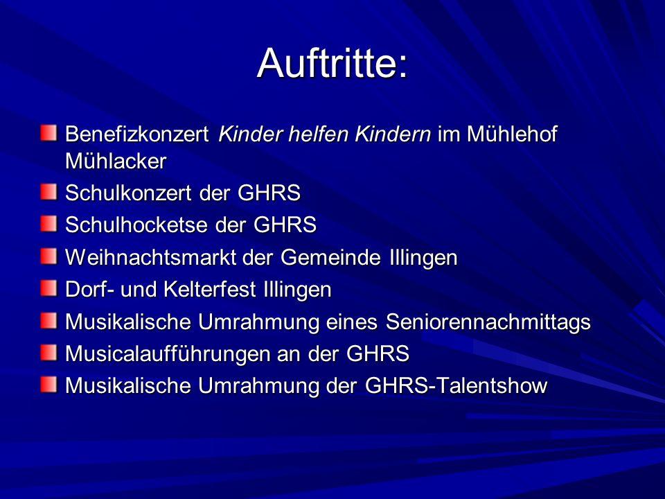 Auftritte: Benefizkonzert Kinder helfen Kindern im Mühlehof Mühlacker