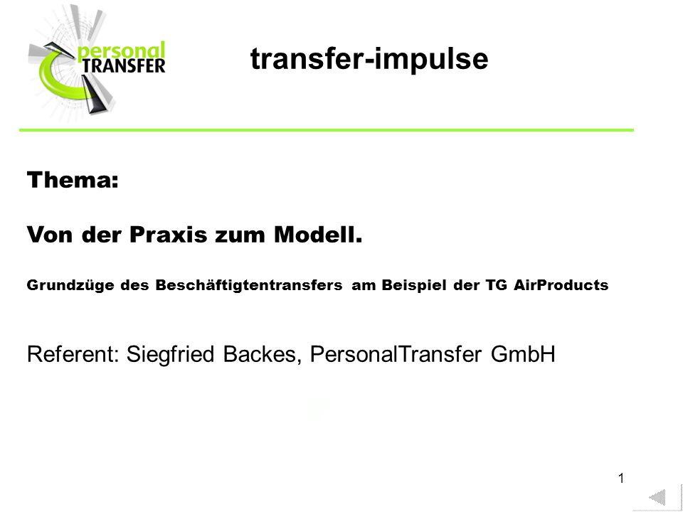 transfer-impulse Thema: Von der Praxis zum Modell.