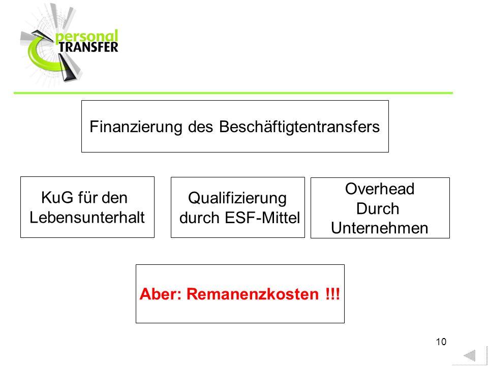 Finanzierung des Beschäftigtentransfers