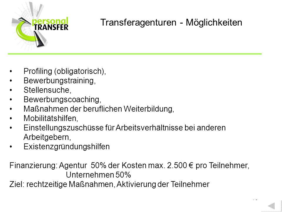 Transferagenturen - Möglichkeiten