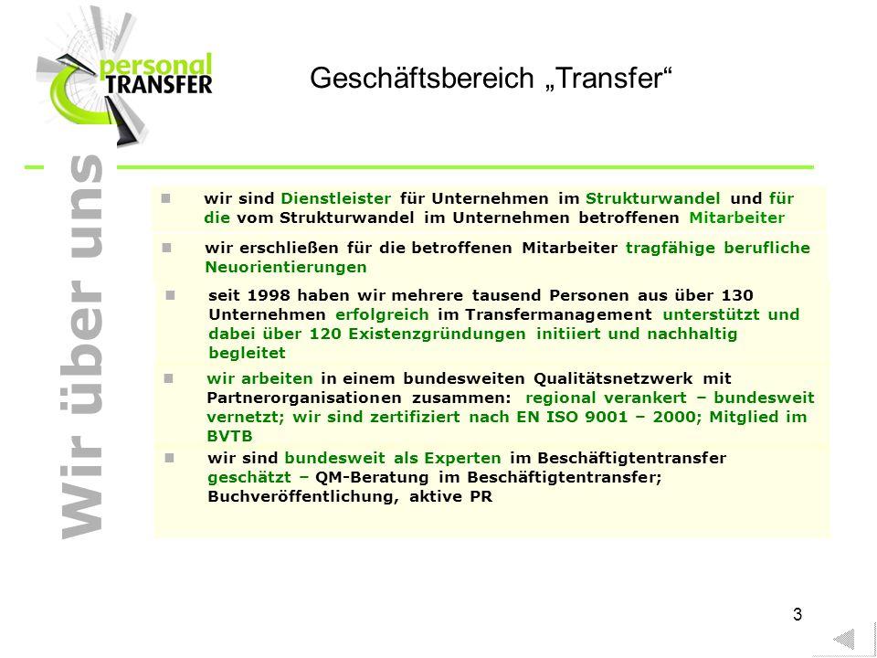 """Wir über uns Geschäftsbereich """"Transfer"""