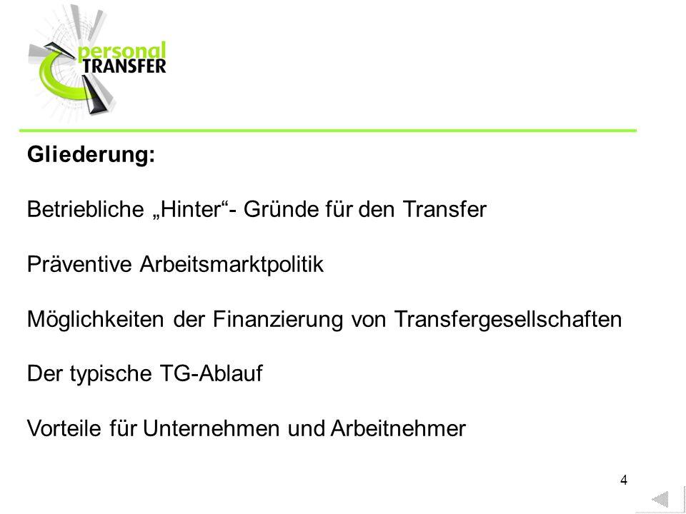 """Gliederung: Betriebliche """"Hinter - Gründe für den Transfer. Präventive Arbeitsmarktpolitik."""