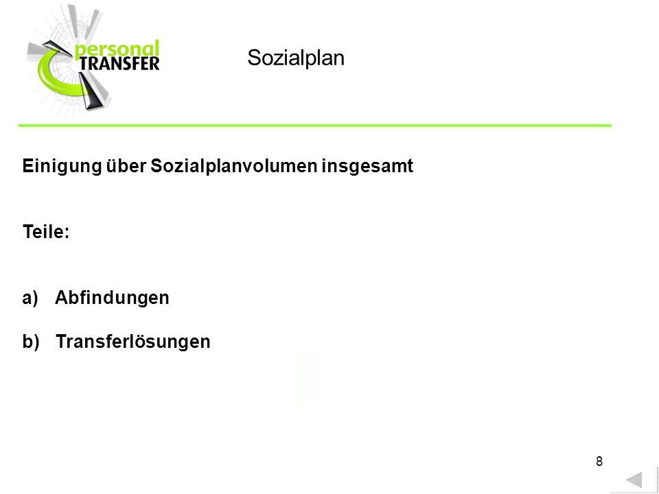 Sozialplan Einigung über Sozialplanvolumen insgesamt Teile: